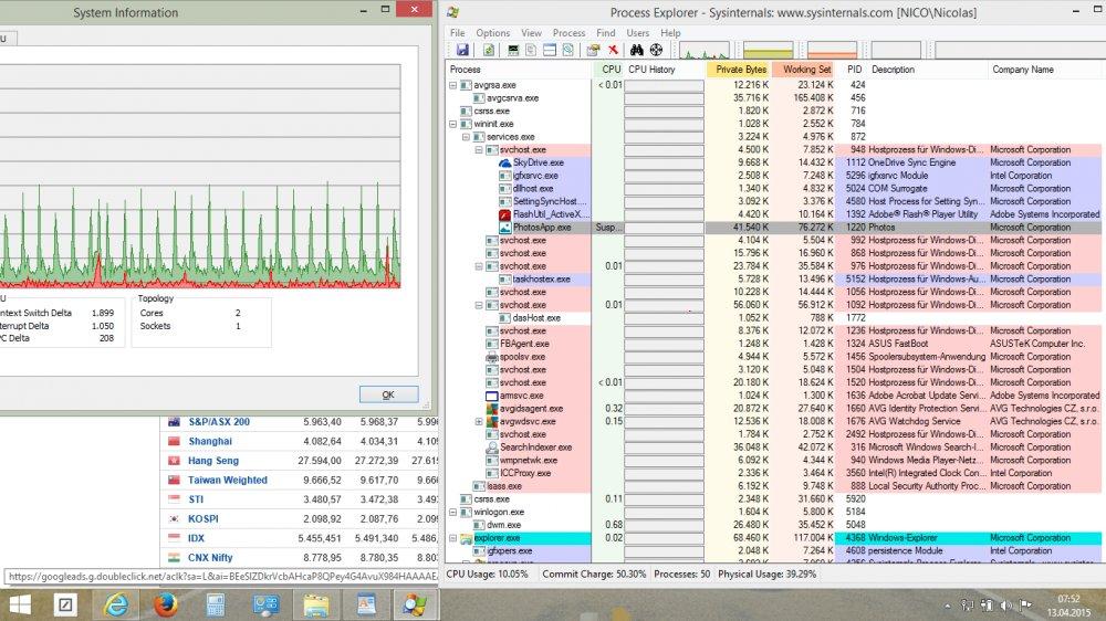 Windows 8.1 - ständige Skriptfehler bei IE/Firefox / ein